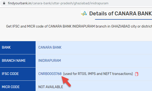 Details of Canara Bank Inidrapuram Branch In Ghaziabad