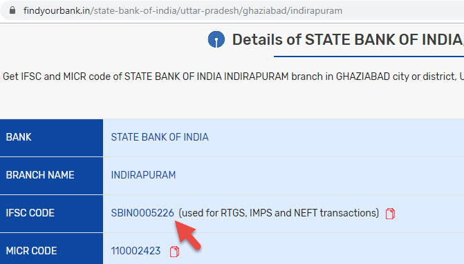 Details of State Bank Of India Indirapuram Branch