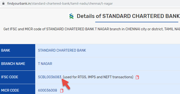 Details of Standard Chartered Bank T Nagar Branch