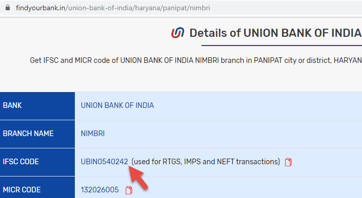 Details of Union Bank Of India Nimbri Branch