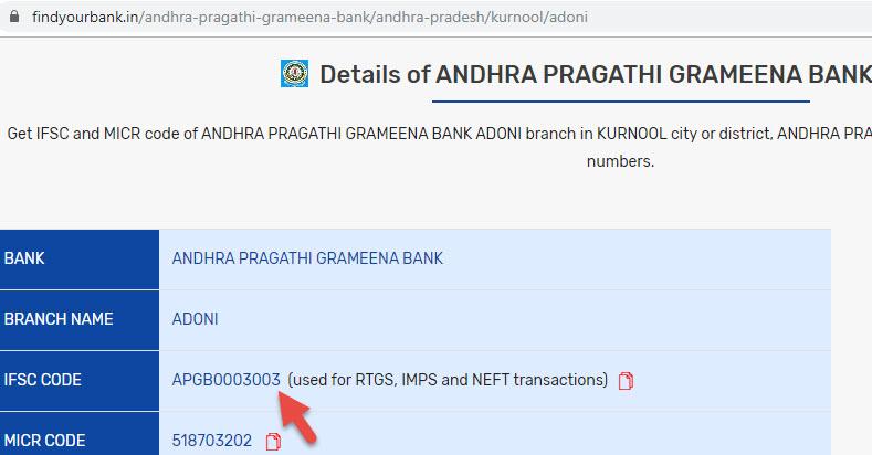 Details of Andhra Pragathi Grameena Bank Adoni Branch