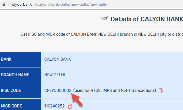 Detail of Calyon Bank New Delhi Branch