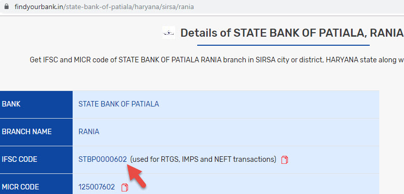 Detail of State Bank Of Patiala Rania Branch