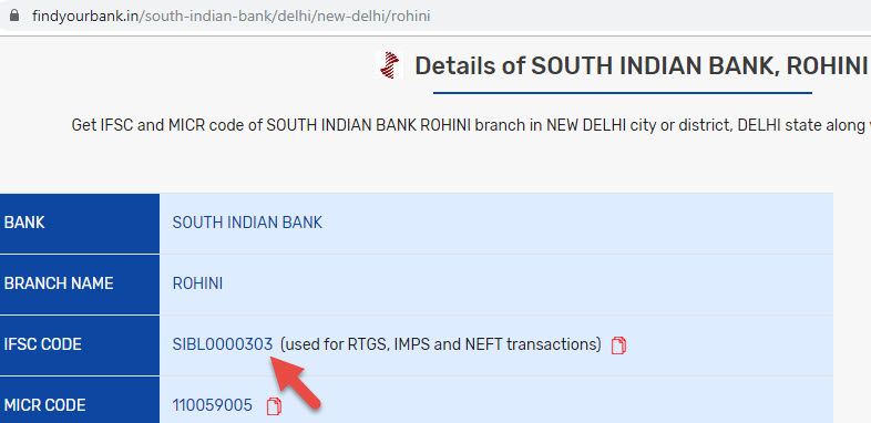 Details of SOUTH INDIAN BANK ROHINI branch