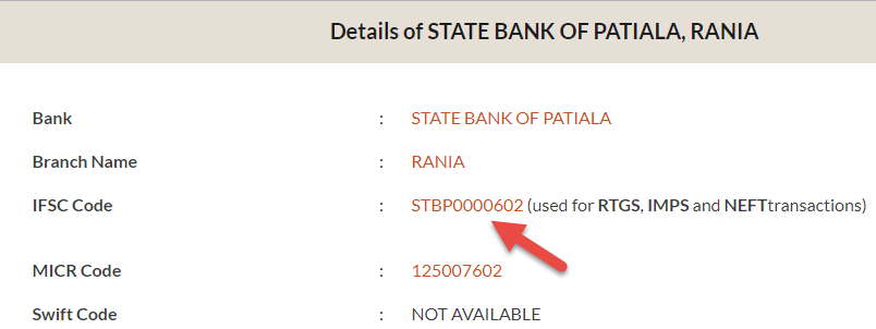 Ifsc code of state bank of patiala rania branch