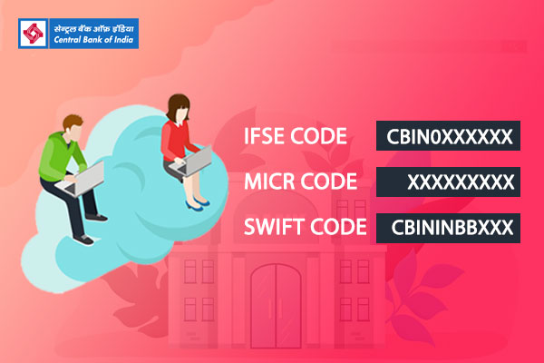 How to Find Central Bank of India IFSC Code, MICR Code & SWIFT Code?