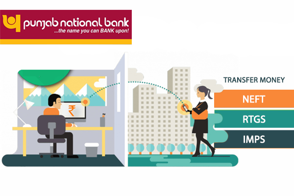How to Transfer Money using Punjab National Bank NEFT, RTGS & IMPS process?