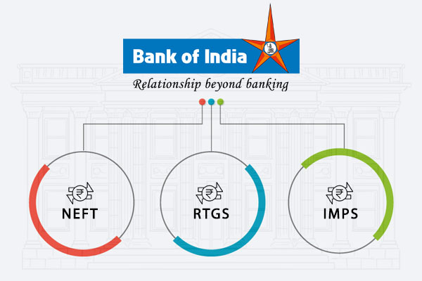 How to Transfer Funds using Bank of India NEFT, RTGS & IMPS?